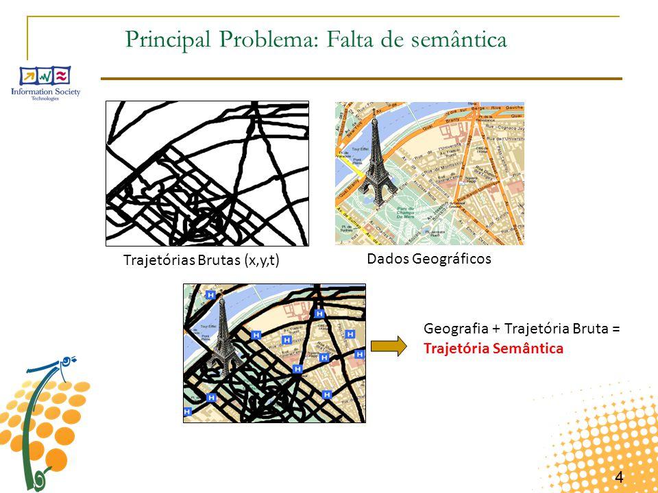 4 Dados Geográficos Trajetórias Brutas (x,y,t) Principal Problema: Falta de semântica Geografia + Trajetória Bruta = Trajetória Semântica