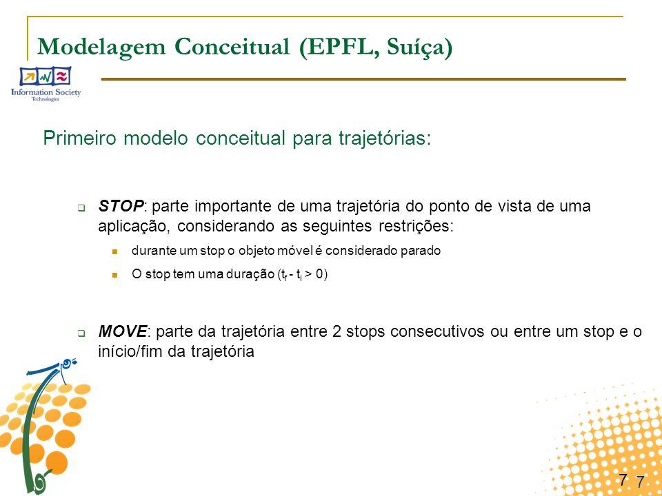 7 7 Modelagem Conceitual (EPFL, Suíça) Primeiro modelo conceitual para trajetórias:  STOP: parte importante de uma trajetória do ponto de vista de um