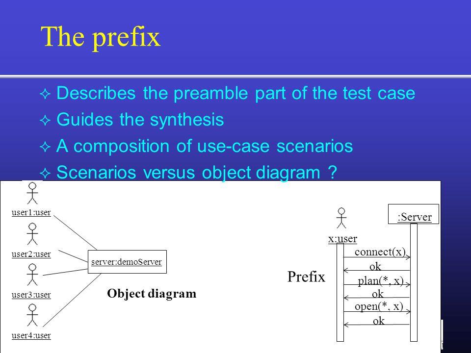  Yves Le Traon 2003  Describes the preamble part of the test case  Guides the synthesis  A composition of use-case scenarios  Scenarios versus object diagram .