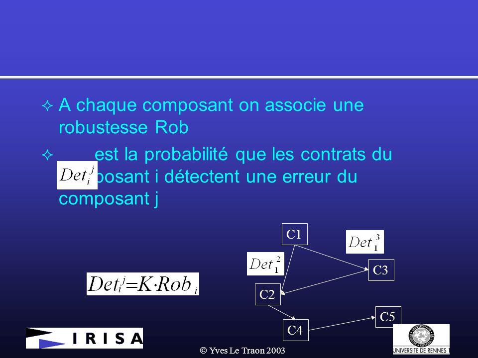  Yves Le Traon 2003  A chaque composant on associe une robustesse Rob  est la probabilité que les contrats du composant i détectent une erreur du composant j C1 C3 C5 C4 C2