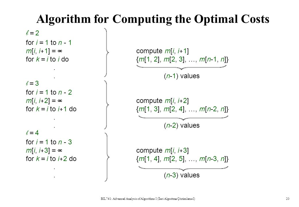 Algorithm for Computing the Optimal Costs BIL741: Advanced Analysis of Algorithms I (İleri Algoritma Çözümleme I)20 l  2 for i  1 to n - 1 m[i, i  1]  compute m[i, i  1] for k  i to i do {m[1, 2], m[2, 3], …, m[n-1, n]}..