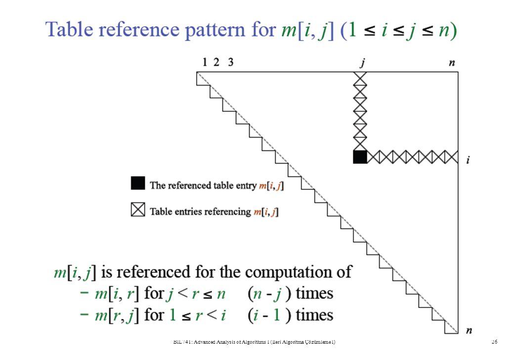 BIL741: Advanced Analysis of Algorithms I (İleri Algoritma Çözümleme I)26