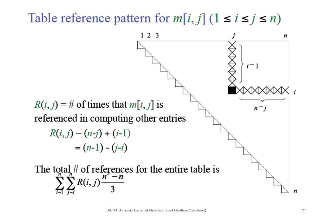 BIL741: Advanced Analysis of Algorithms I (İleri Algoritma Çözümleme I)27