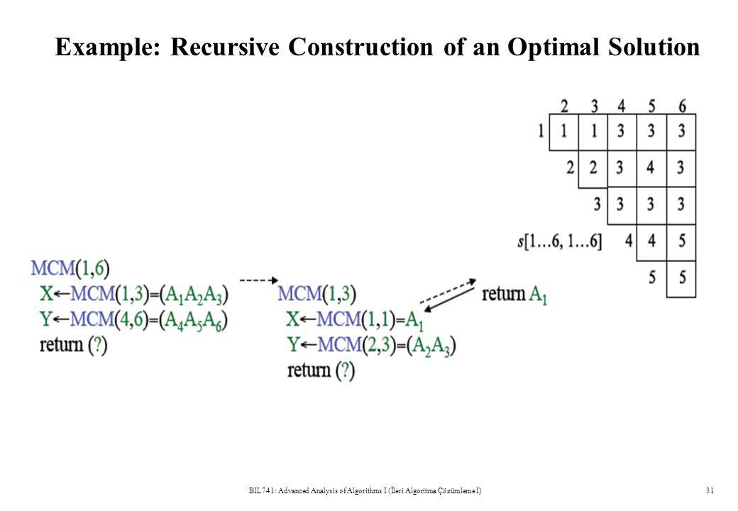 Example: Recursive Construction of an Optimal Solution BIL741: Advanced Analysis of Algorithms I (İleri Algoritma Çözümleme I)31