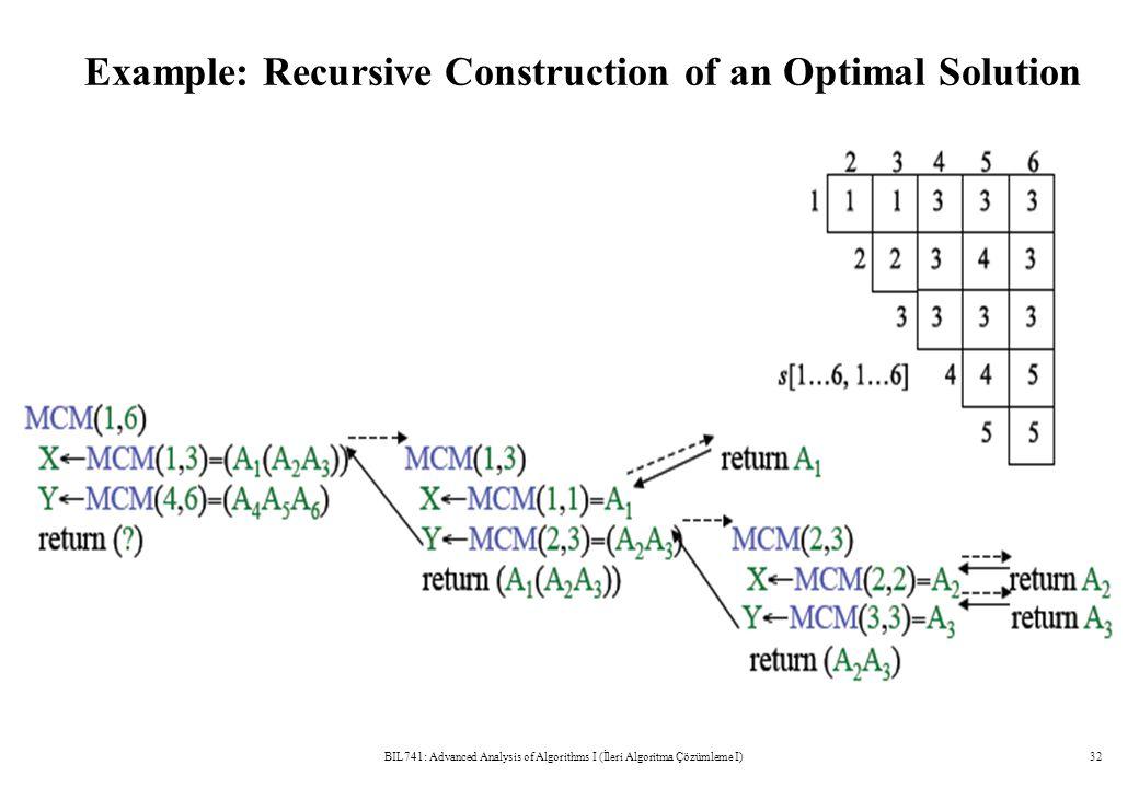 Example: Recursive Construction of an Optimal Solution BIL741: Advanced Analysis of Algorithms I (İleri Algoritma Çözümleme I)32
