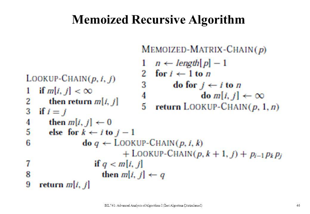 Memoized Recursive Algorithm BIL741: Advanced Analysis of Algorithms I (İleri Algoritma Çözümleme I)46