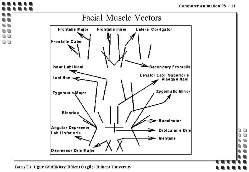Barış Uz, Uğur Güdükbay, Bülent Özgüç / Bilkent University Computer Animation'98 / 11 Facial Muscle Vectors