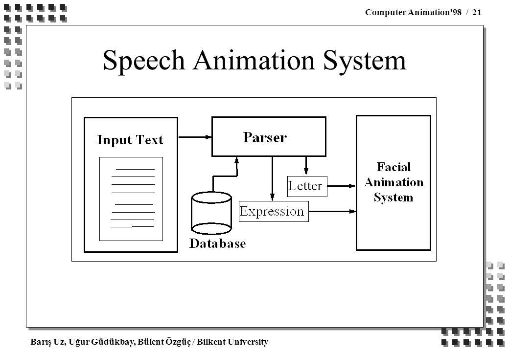Barış Uz, Uğur Güdükbay, Bülent Özgüç / Bilkent University Computer Animation'98 / 21 Speech Animation System