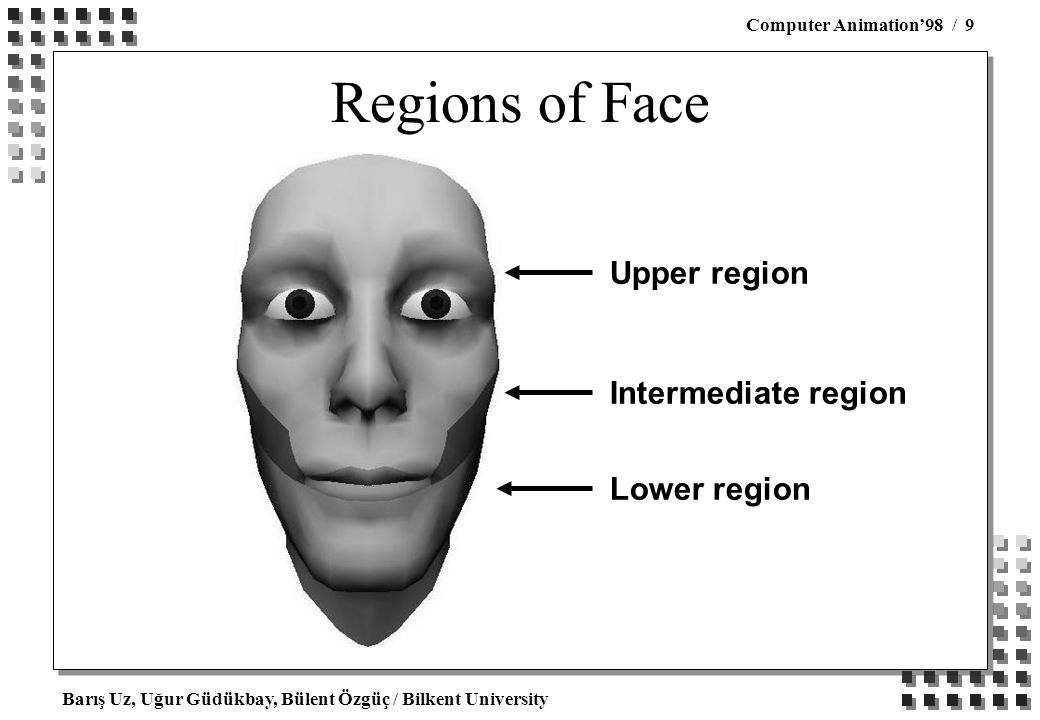 Barış Uz, Uğur Güdükbay, Bülent Özgüç / Bilkent University Computer Animation'98 / 9 Regions of Face Upper region Intermediate region Lower region