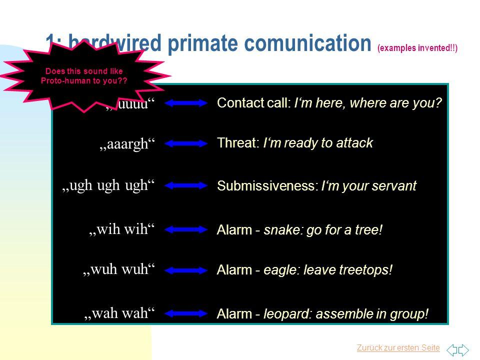 Zurück zur ersten Seite Vervet alarm calls Our relatives can also communicate vocally.
