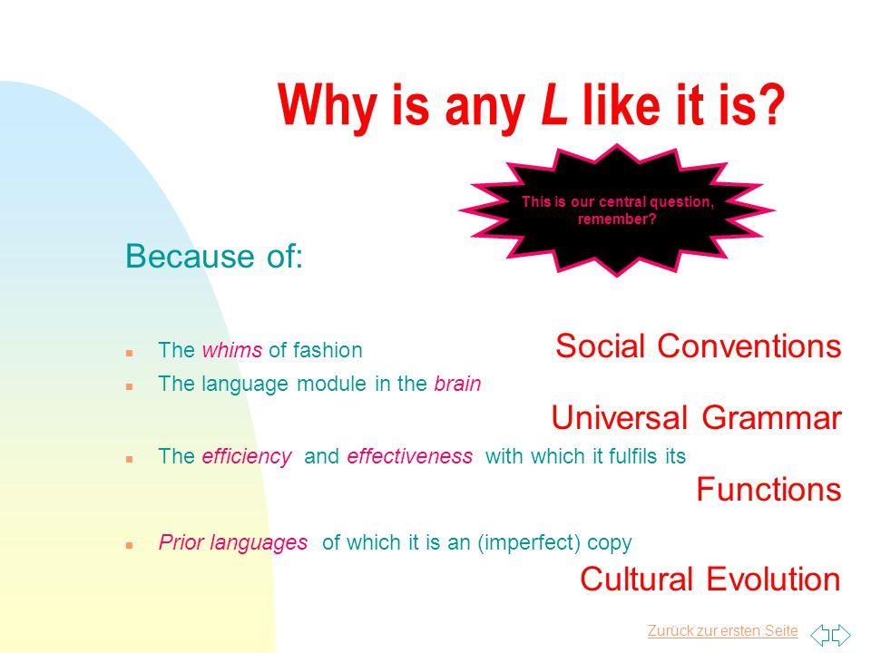 Zurück zur ersten Seite Why and how may language have evolved.