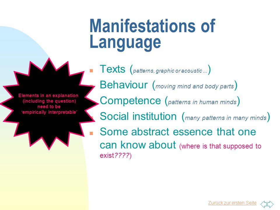 Zurück zur ersten Seite Manifestations of Language n Texts ( patterns, graphic or acoustic...