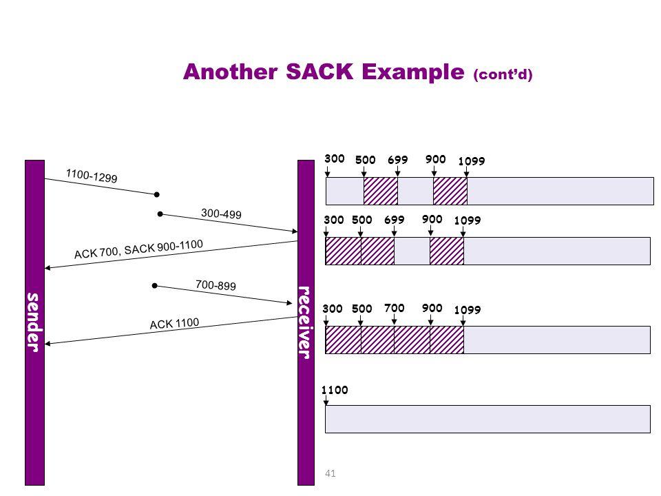 40 Another SACK Example sender receiver 100-299 ACK 300 100 299 Receiver Buffer 300-499 500-699 ACK 300, SACK 500-700 500300 699 700-899 900-1099 ACK
