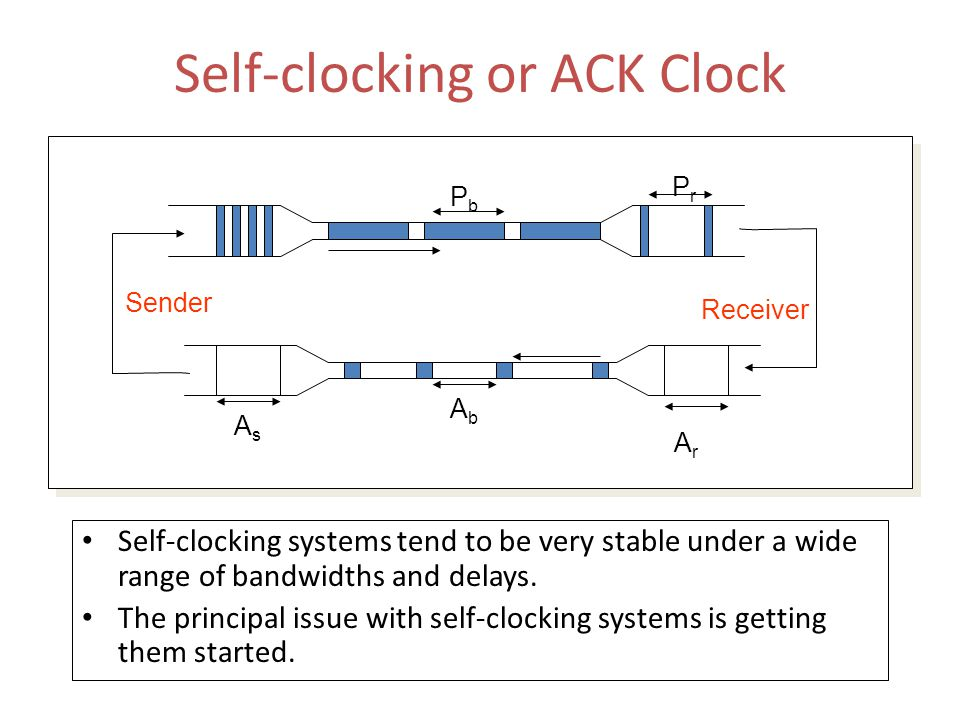 Self-clocking or ACK Clock PrPr PbPb ArAr AbAb Receiver Sender AsAs Self-clocking systems tend to be very stable under a wide range of bandwidths and delays.