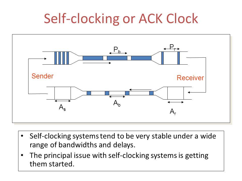 46 Reneging Example sender receiver 200-299 100-199 100 199 ACK 200; SACK 300-400 500-599 ACK 200 ACK 200; SACK 500-600 400-499 300-399 200399 300 200 599 500 200 window increases reneg occurs; window decreases