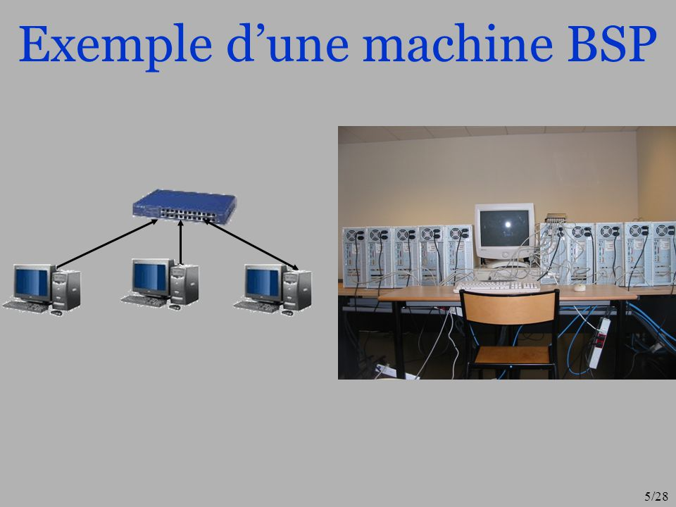 5/28 Exemple d'une machine BSP