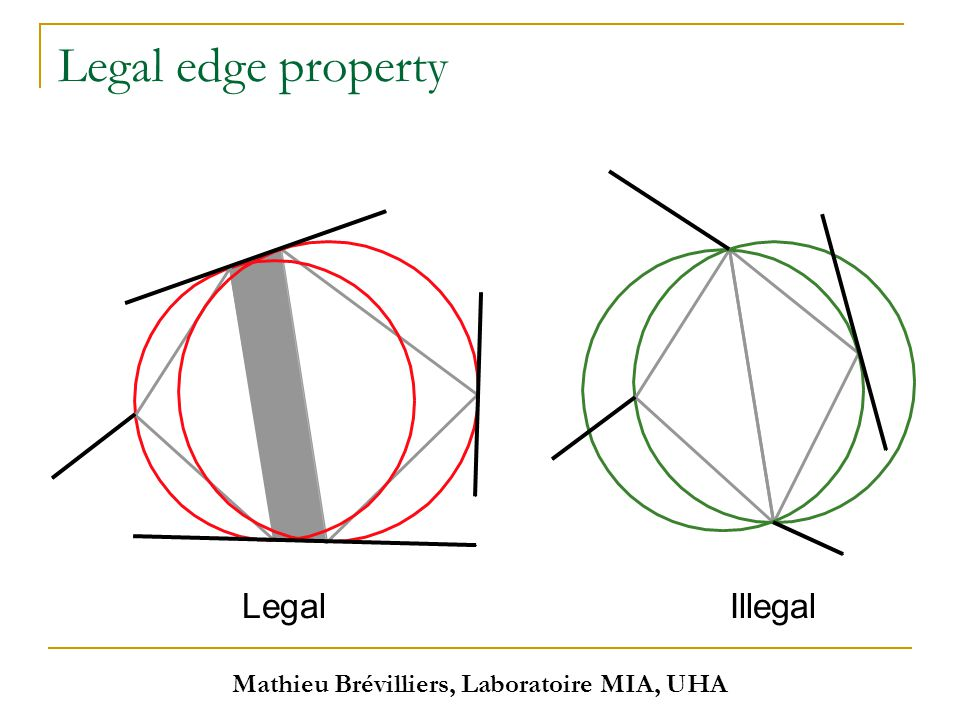 Mathieu Brévilliers, Laboratoire MIA, UHA Legal edge property LegalIllegal