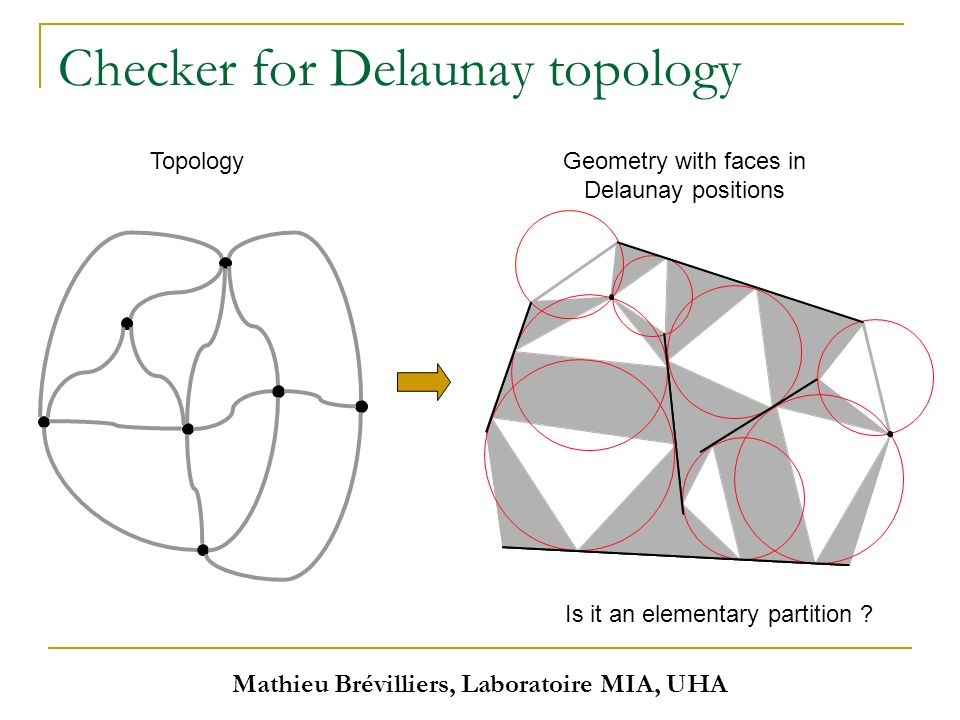 Mathieu Brévilliers, Laboratoire MIA, UHA Checker for Delaunay topology Topology Geometry with faces in Delaunay positions Is it an elementary partition ?