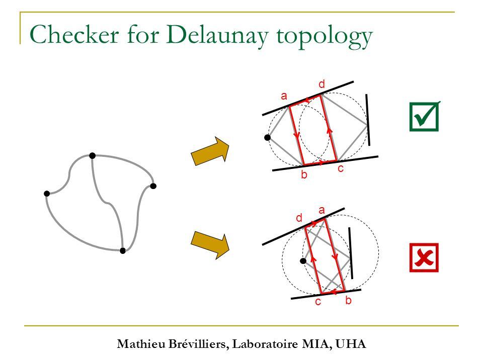 Mathieu Brévilliers, Laboratoire MIA, UHA Checker for Delaunay topology   a b c d a b c d