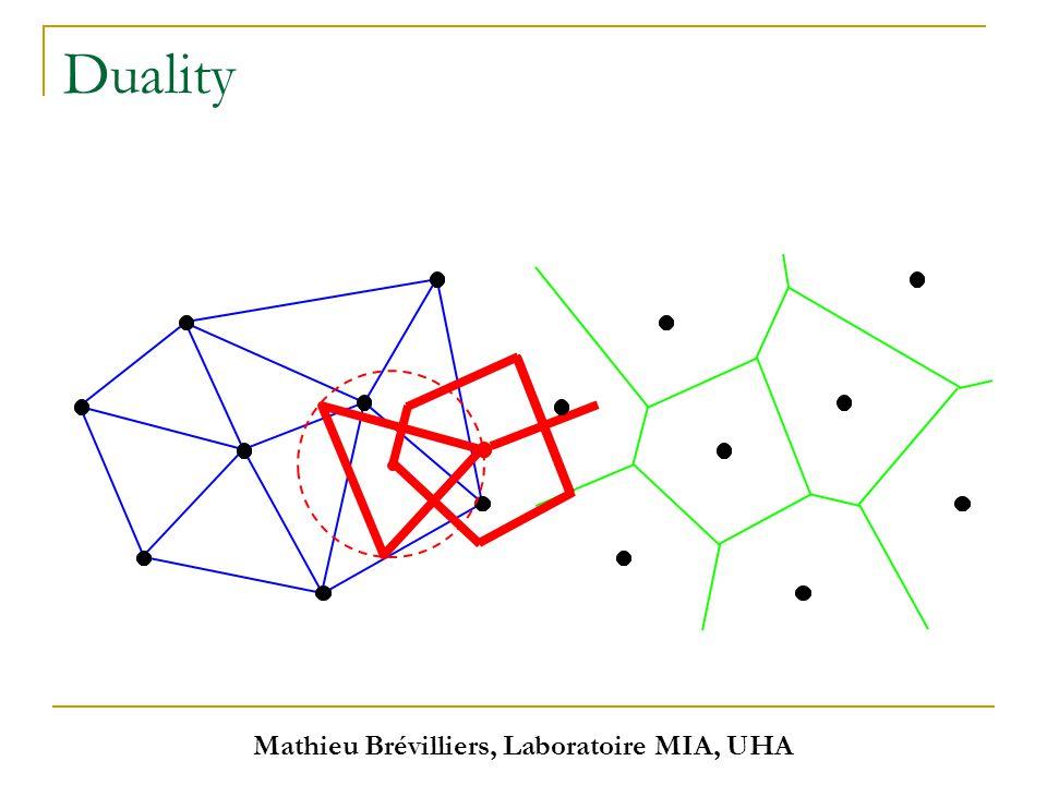 Mathieu Brévilliers, Laboratoire MIA, UHA Duality