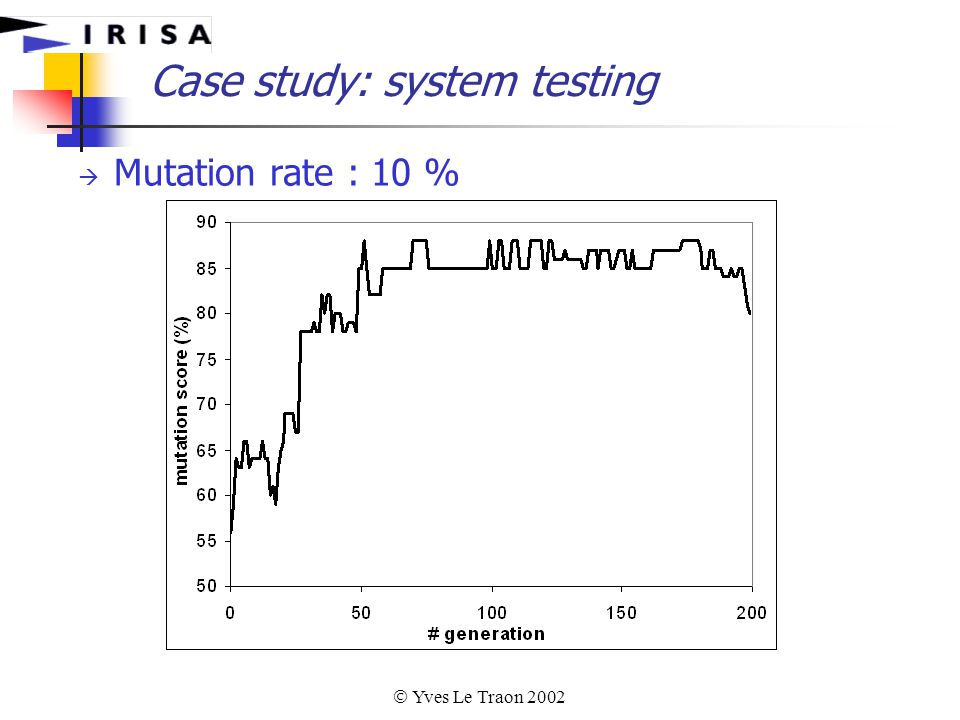  Yves Le Traon 2002 Case study: system testing  Mutation rate : 10 %
