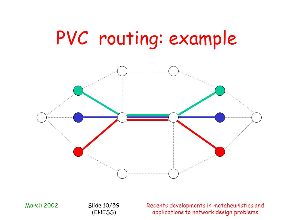 March 2002Recents developments in metaheuristics and applications to network design problems Slide 10/59 (EHESS) PVC routing: example