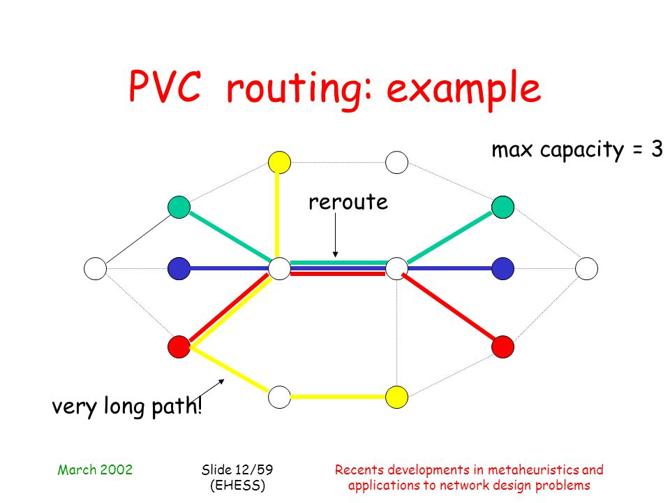 March 2002Recents developments in metaheuristics and applications to network design problems Slide 12/59 (EHESS) PVC routing: example max capacity = 3