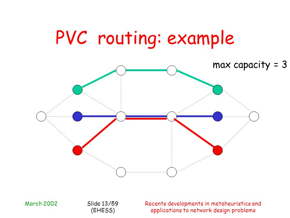 March 2002Recents developments in metaheuristics and applications to network design problems Slide 13/59 (EHESS) PVC routing: example max capacity = 3