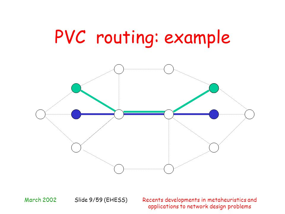 March 2002Recents developments in metaheuristics and applications to network design problems Slide 9/59 (EHESS) PVC routing: example