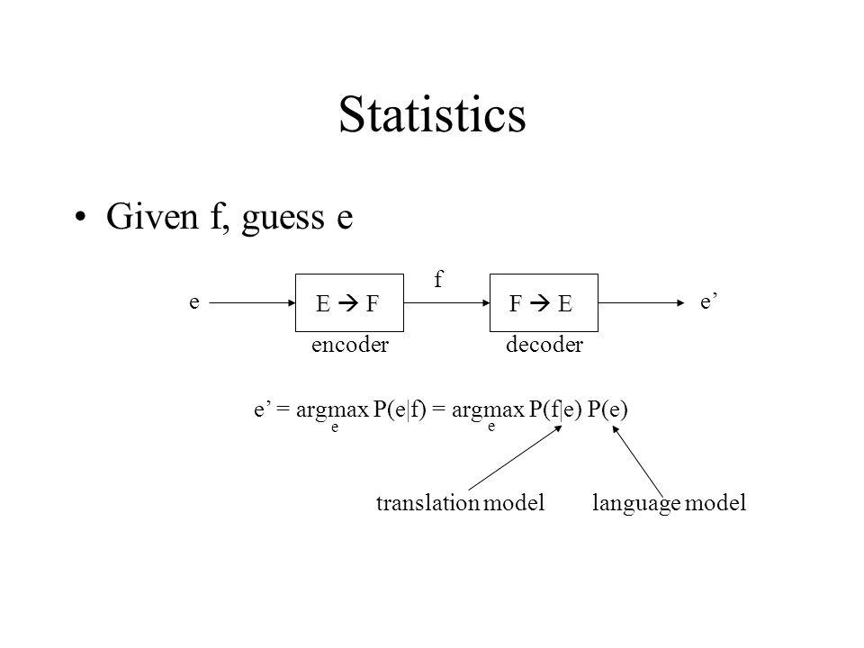 Statistics Given f, guess e e f e' E  FF  E encoderdecoder e' = argmax P(e|f) = argmax P(f|e) P(e) e e translation modellanguage model