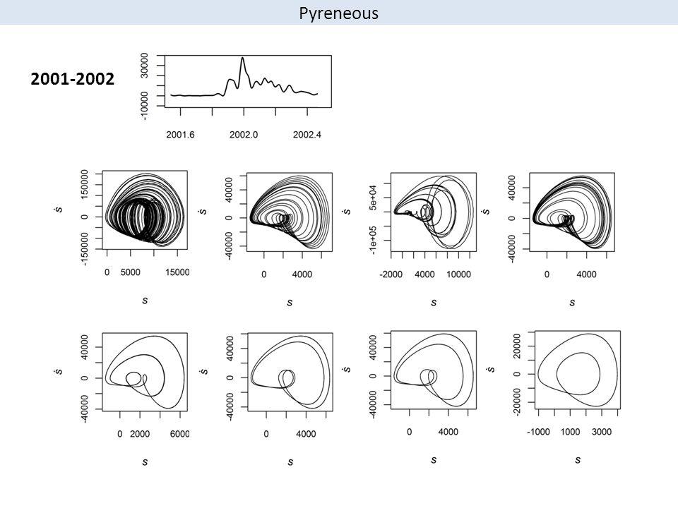 2001-2002 Pyreneous