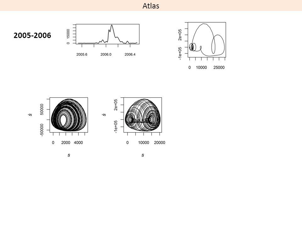 2005-2006 Atlas