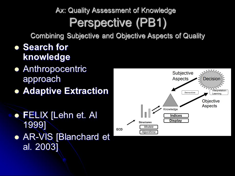 Perspective (PB1) Search for knowledge Search for knowledge Anthropocentric approach Anthropocentric approach Adaptive Extraction Adaptive Extraction
