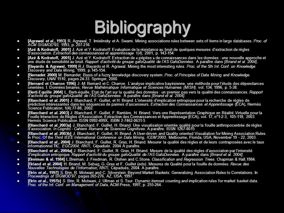 Bibliography [Agrawal et al., 1993] R. Agrawal, T.