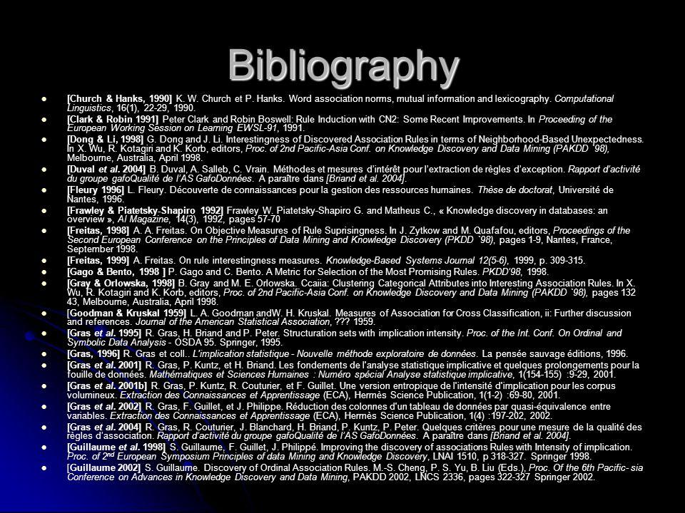 Bibliography [Church & Hanks, 1990] K. W. Church et P.