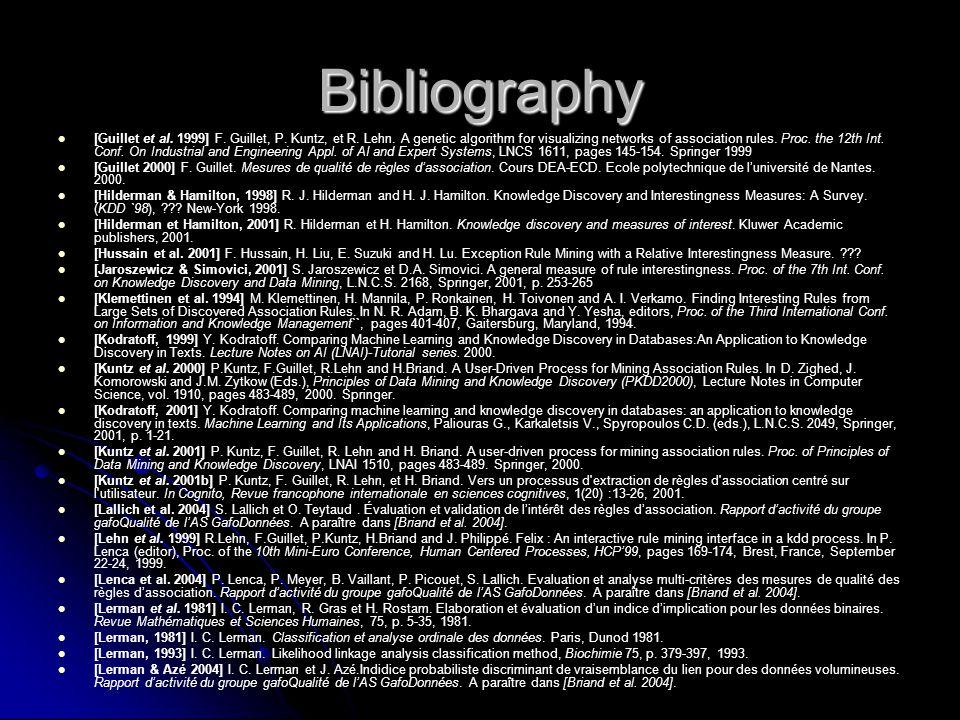 Bibliography [Guillet et al. 1999] F. Guillet, P.