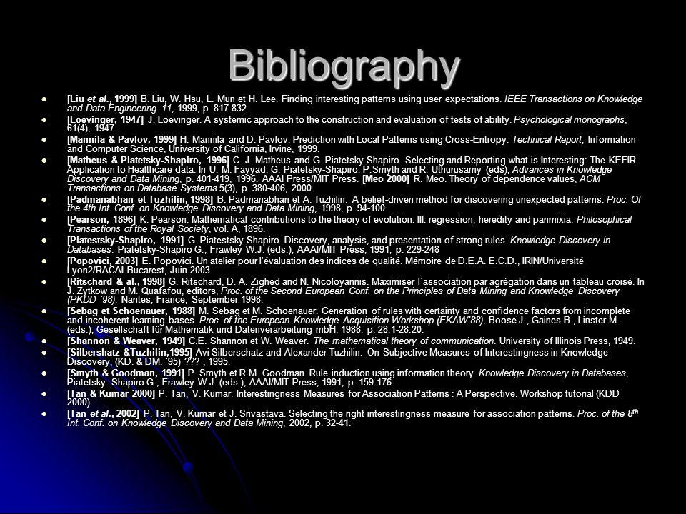 Bibliography [Liu et al., 1999] B. Liu, W. Hsu, L.
