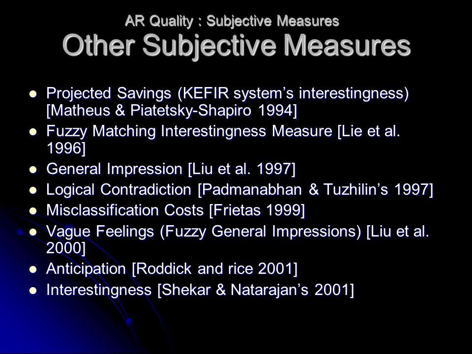 Other Subjective Measures Projected Savings (KEFIR system's interestingness) [Matheus & Piatetsky-Shapiro 1994] Projected Savings (KEFIR system's interestingness) [Matheus & Piatetsky-Shapiro 1994] Fuzzy Matching Interestingness Measure [Lie et al.
