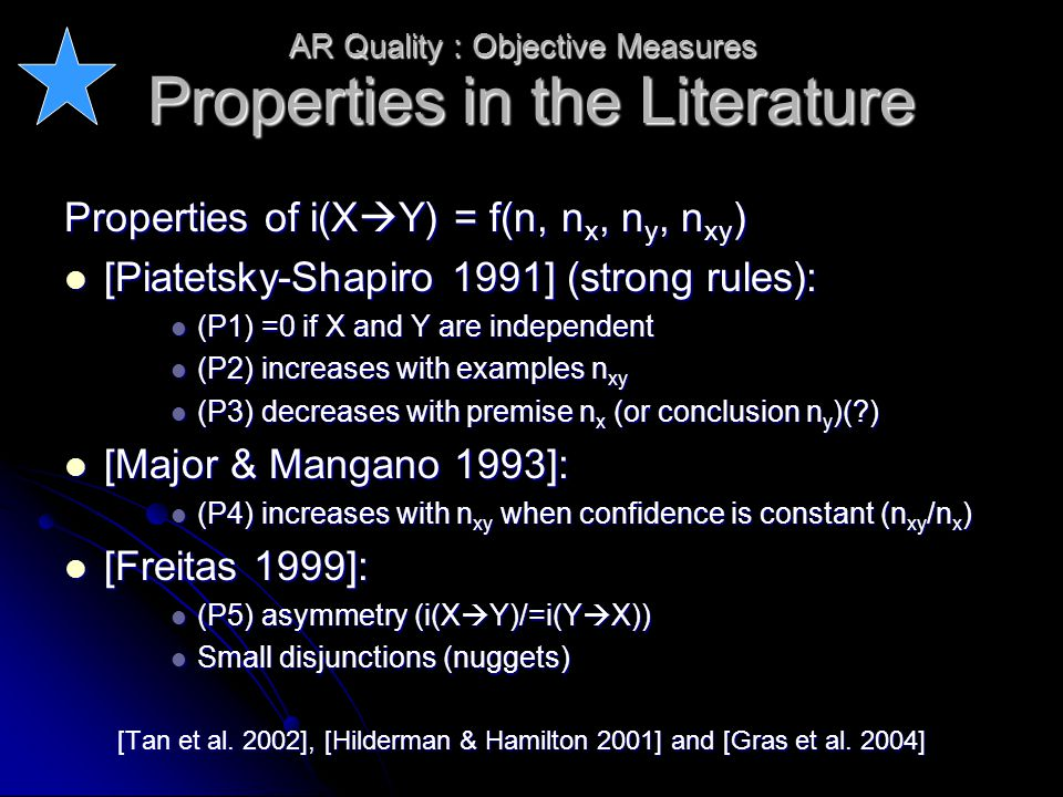 Properties in the Literature Properties of i(X  Y) = f(n, n x, n y, n xy ) [Piatetsky-Shapiro 1991] (strong rules): [Piatetsky-Shapiro 1991] (strong rules): (P1) =0 if X and Y are independent (P1) =0 if X and Y are independent (P2) increases with examples n xy (P2) increases with examples n xy (P3) decreases with premise n x (or conclusion n y )( ) (P3) decreases with premise n x (or conclusion n y )( ) [Major & Mangano 1993]: [Major & Mangano 1993]: (P4) increases with n xy when confidence is constant (n xy /n x ) (P4) increases with n xy when confidence is constant (n xy /n x ) [Freitas 1999]: [Freitas 1999]: (P5) asymmetry (i(X  Y)/=i(Y  X)) (P5) asymmetry (i(X  Y)/=i(Y  X)) Small disjunctions (nuggets) Small disjunctions (nuggets) [Tan et al.