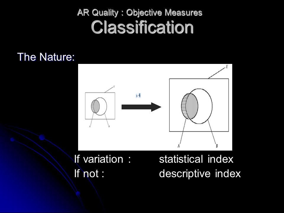 Classification The Nature: If variation :statistical index If not :descriptive index AR Quality : Objective Measures