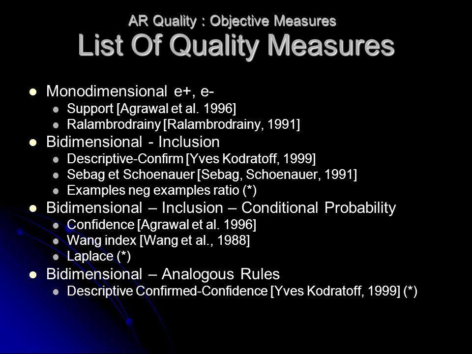 List Of Quality Measures Monodimensional e+, e- Support [Agrawal et al. 1996] Ralambrodrainy [Ralambrodrainy, 1991] Bidimensional - Inclusion Descript