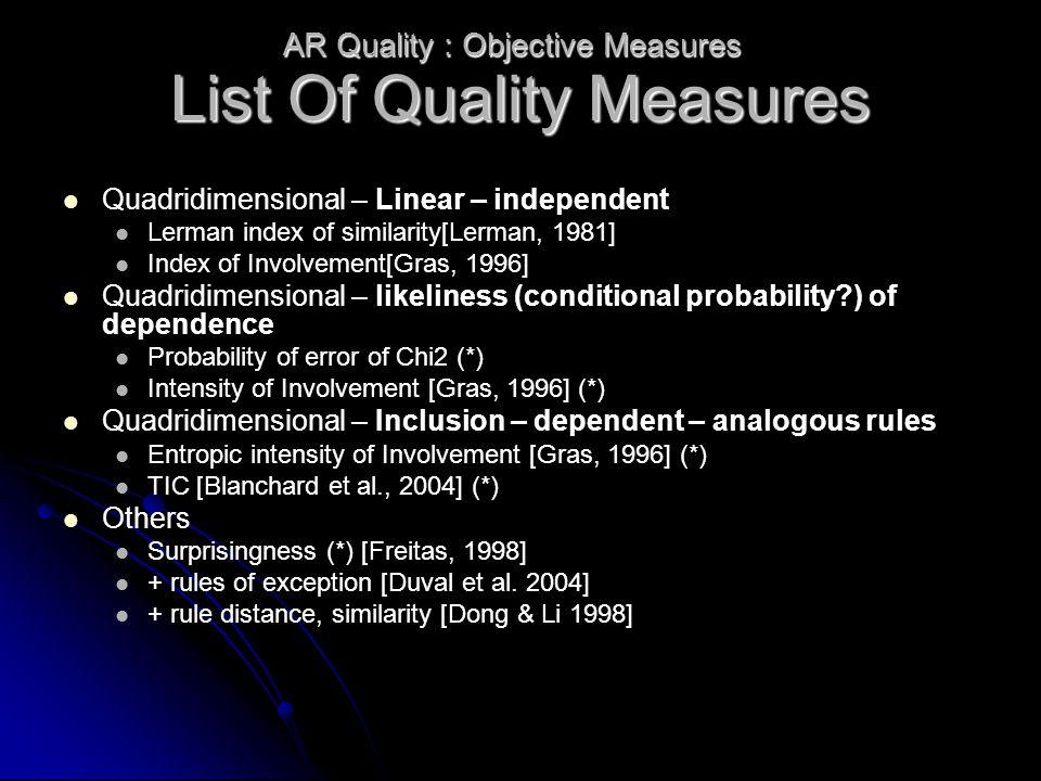 Quadridimensional – Linear – independent Lerman index of similarity[Lerman, 1981] Index of Involvement[Gras, 1996] Quadridimensional – likeliness (con