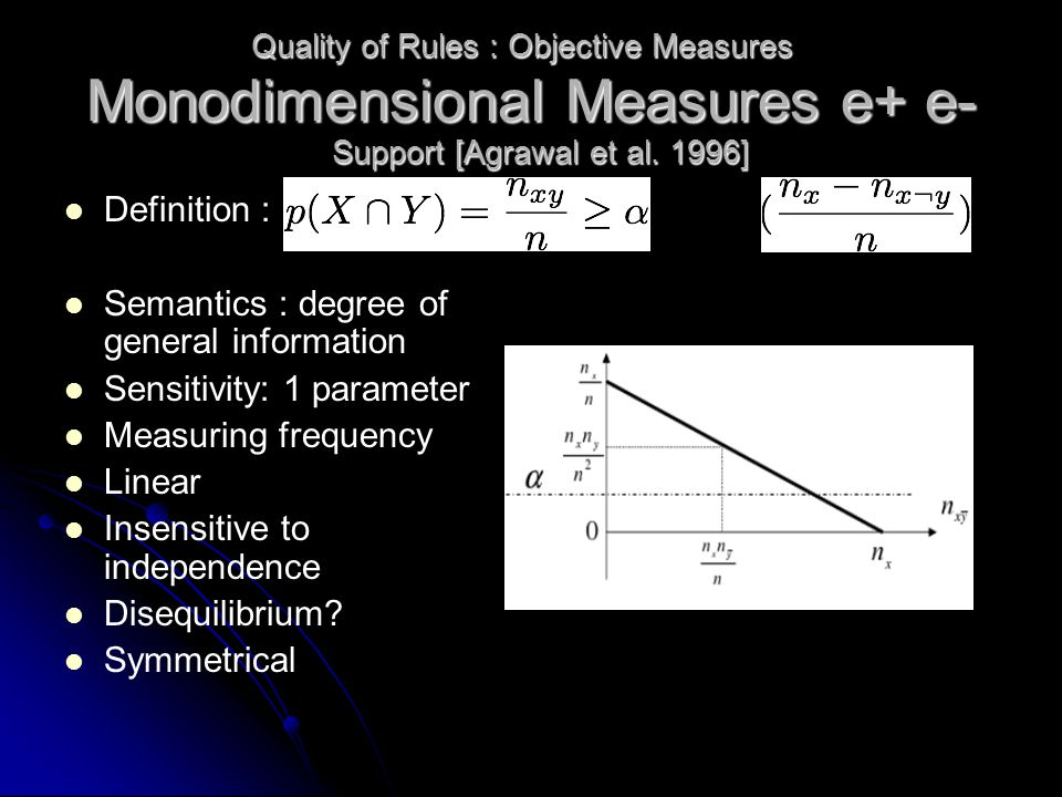 Monodimensional Measures e+ e- Definition : Semantics : degree of general information Sensitivity: 1 parameter Measuring frequency Linear Insensitive to independence Disequilibrium.