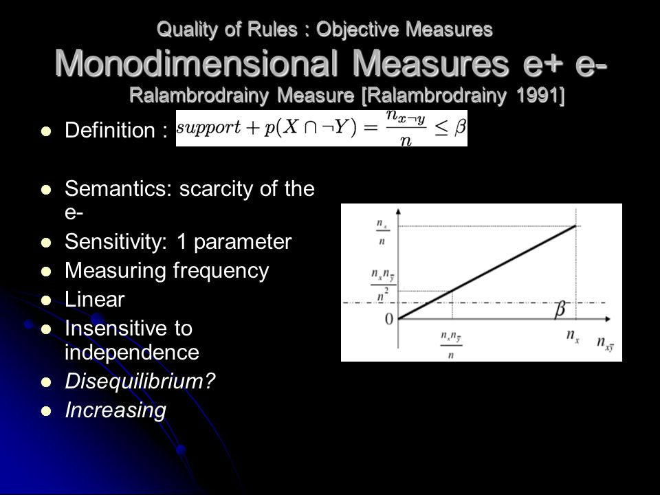 Monodimensional Measures e+ e- Definition : Semantics: scarcity of the e- Sensitivity: 1 parameter Measuring frequency Linear Insensitive to independence Disequilibrium.