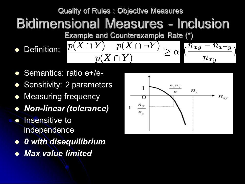Bidimensional Measures - Inclusion Definition: Semantics: ratio e+/e- Sensitivity: 2 parameters Measuring frequency Non-linear (tolerance) Insensitive