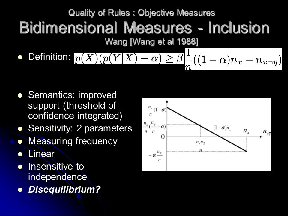Bidimensional Measures - Inclusion Definition: Semantics: improved support (threshold of confidence integrated) Sensitivity: 2 parameters Measuring fr