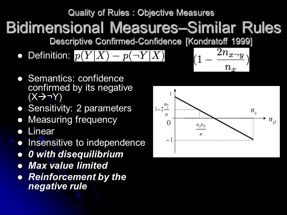 Bidimensional Measures–Similar Rules Definition: ¬ Semantics: confidence confirmed by its negative (X  ¬Y) Sensitivity: 2 parameters Measuring frequency Linear Insensitive to independence 0 with disequilibrium Max value limited Reinforcement by the negative rule Quality of Rules : Objective Measures Descriptive Confirmed-Confidence [Kondratoff 1999]