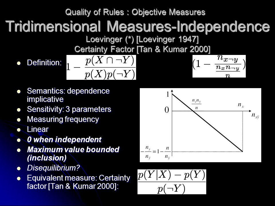 Tridimensional Measures-Independence Definition: Definition: Semantics: dependence implicative Semantics: dependence implicative Sensitivity: 3 parameters Sensitivity: 3 parameters Measuring frequency Measuring frequency Linear Linear 0 when independent 0 when independent Maximum value bounded (inclusion) Maximum value bounded (inclusion) Disequilibrium.