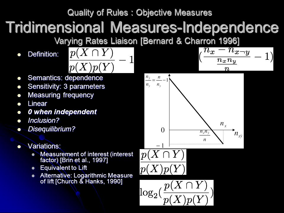 Tridimensional Measures-Independence Definition: Definition: Semantics: dependence Semantics: dependence Sensitivity: 3 parameters Sensitivity: 3 para