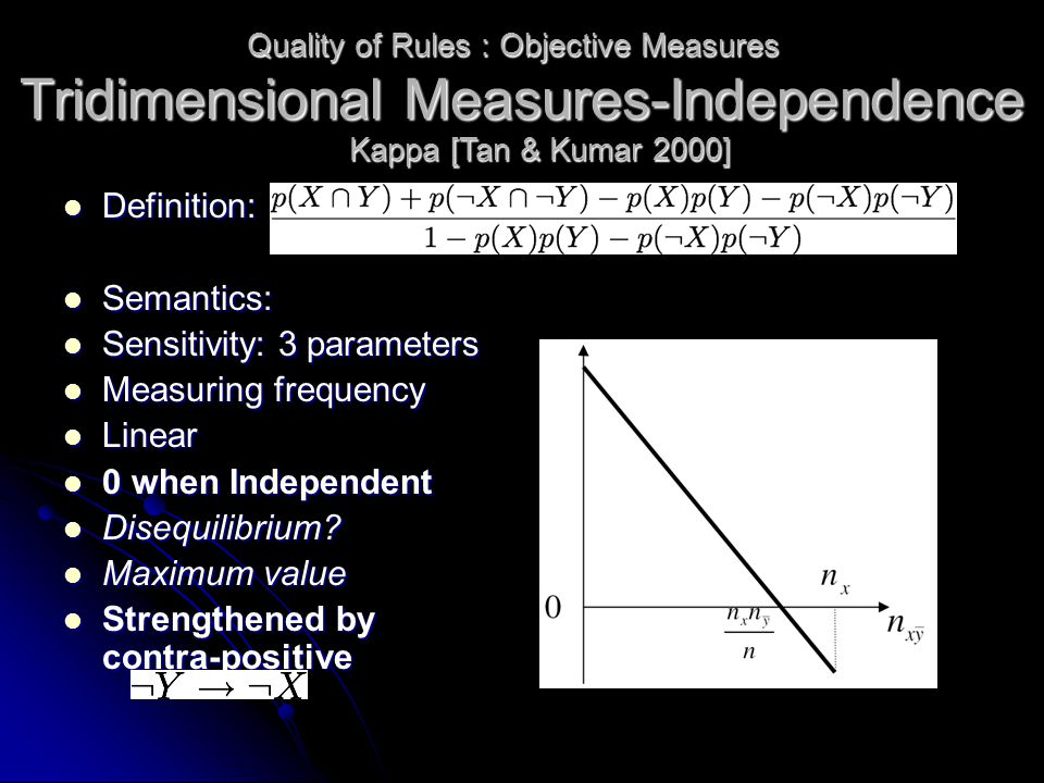 Tridimensional Measures-Independence Definition: Definition: Semantics: Semantics: Sensitivity: 3 parameters Sensitivity: 3 parameters Measuring frequency Measuring frequency Linear Linear 0 when Independent 0 when Independent Disequilibrium.
